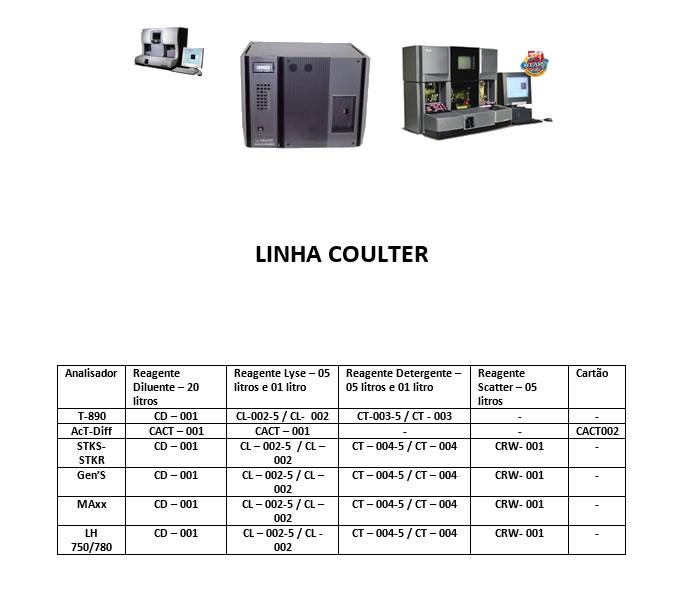 LINHA COUTER